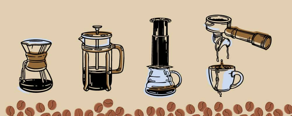 3History of Coffee
